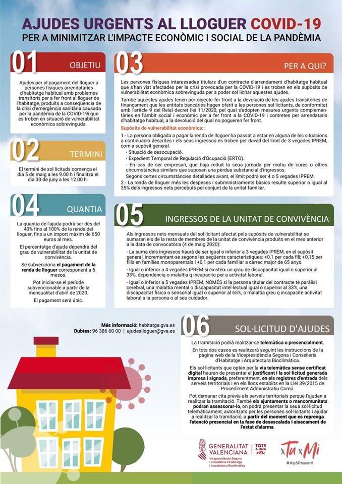 Informació ajudes urgents al lloguer durant la COVID-19