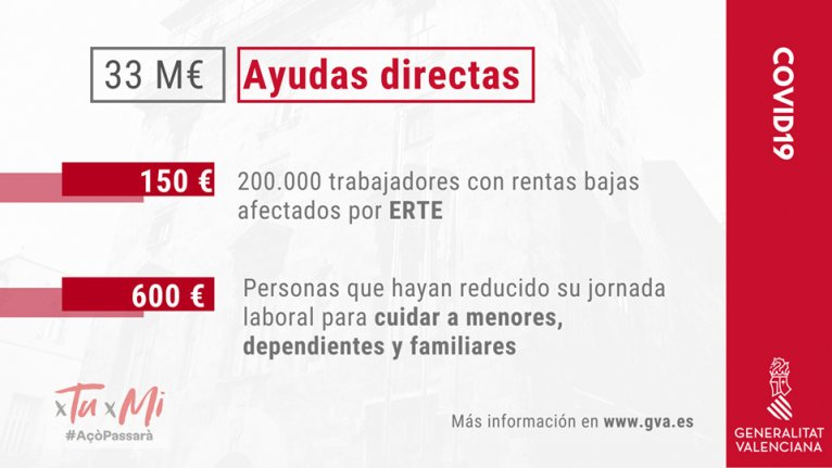 Ajudes directes #COVID19